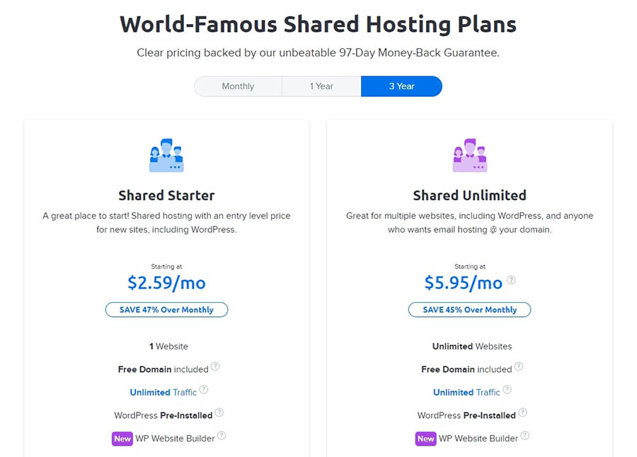 Pick a suitable shared hosting plan