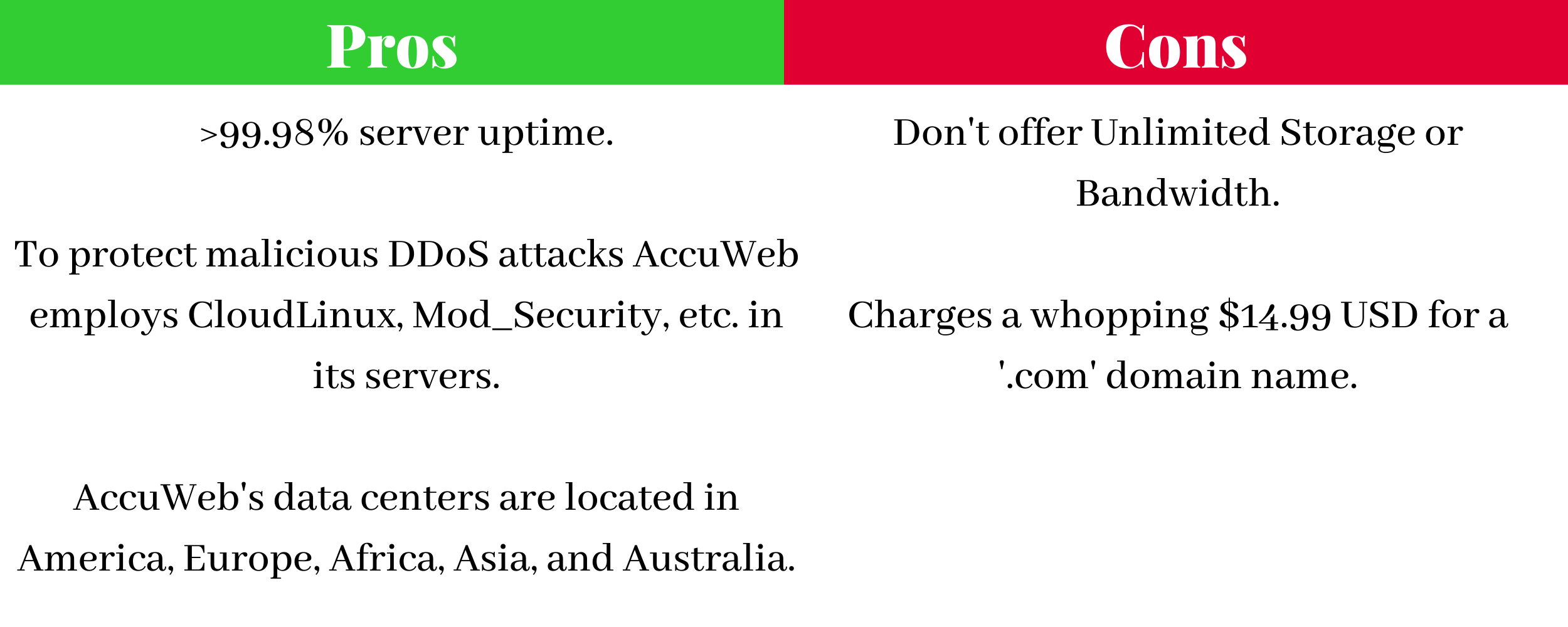 Pros and Cons of AccuWeb hosting